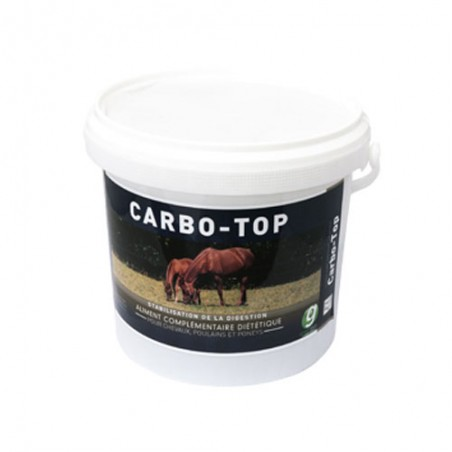 Carbo-Top Greenpex